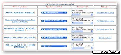 Новый вариант MP3 на сайте прослушка и скачивание с удобством