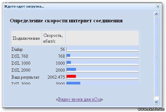 """Скрипт """"Узнай свою скорость интернета"""" в ajax окне"""
