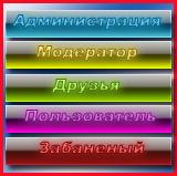 Иконки групп